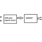 Circuito Inversor Modificado por Onda Senoidal Arduino Única